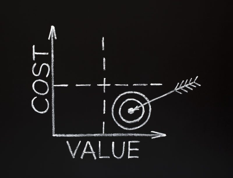 Key Auto Group >> How to Lower Your Dealership Cost Per Lead Online - The ...